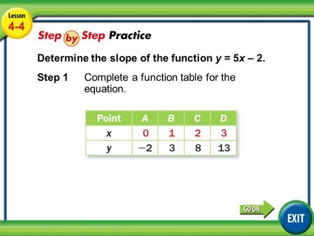 Lesson 4-4 Example 3 4-4 Determine the slope of the function y = 5x – 2. Step 1Complete a function table for the equation.