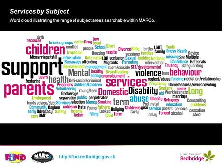 Services by Subject Word cloud illustrating the range of subject areas searchable within MARCo.