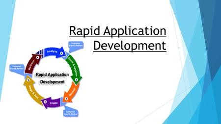 Rapid Application Development. What is RAD……..?  Rapid Application Development (RAD) is a software development process.  first developed during the.