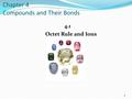 Chapter 4 Compounds and Their Bonds 4.1 Octet Rule and Ions 1.