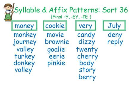 Syllable & Affix Patterns: Sort 36 (Final –Y, -EY, -IE ) cherry monkey money very twenty volley journey eerie deny reply berry story July cookie valley.