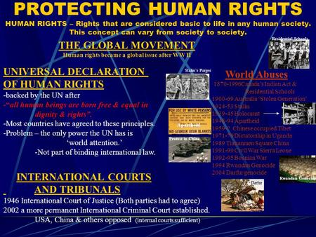 PROTECTING HUMAN RIGHTS HUMAN RIGHTS – Rights that are considered basic to life in any human society. This concept can vary from society to society. THE.