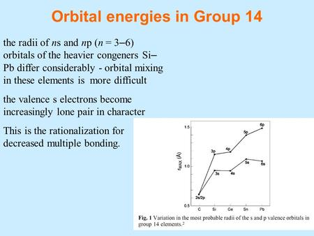 Orbital energies in Group 14 the radii of ns and np (n = 3 – 6) orbitals of the heavier congeners Si – Pb differ considerably - orbital mixing in these.