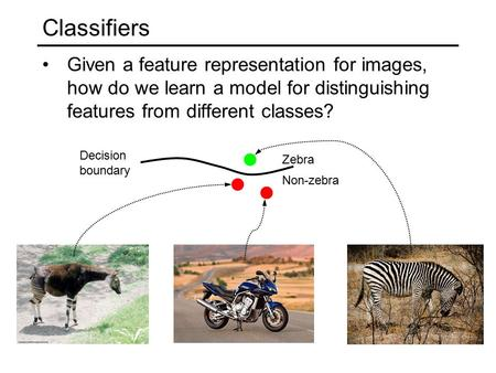 Classifiers Given a feature representation for images, how do we learn a model for distinguishing features from different classes? Zebra Non-zebra Decision.