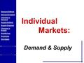 Demand Defined Demand Graphed Changes in Demand Supply Defined Supply Graphed Changes in Supply Equilibrium Surpluses Shortages Individual Markets: Demand.