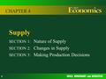 1 Supply SECTION 1: Nature of Supply SECTION 2: Changes in Supply SECTION 3: Making Production Decisions CHAPTER 4.