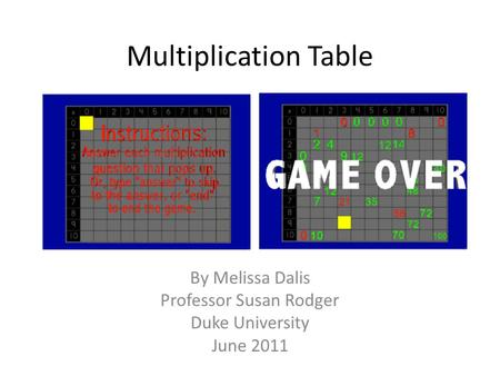 By Melissa Dalis Professor Susan Rodger Duke University June 2011 Multiplication Table.