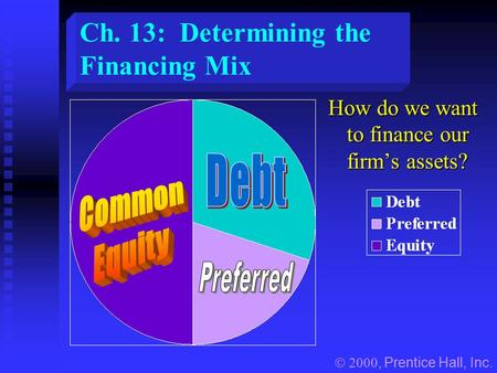 Ch. 13: Determining the Financing Mix How do we want to finance our firm's assets? , Prentice Hall, Inc.