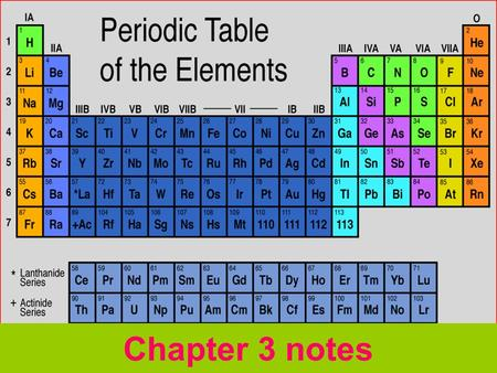 Chapter 3 notes. Chapter 3.1 Notes Atoms- are the smallest complete particle in an element. Democritus- Greek philosopher that said the universe was made.