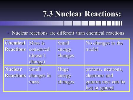 7.3 Nuclear Reactions: Nuclear reactions are different than chemical reactionsNuclear reactions are different than chemical reactions Chemical Reactions.
