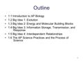 1 Outline 1.1 Introduction to AP Biology 1.2 Big Idea 1: Evolution 1.3 Big Idea 2: Energy and Molecular Building Blocks 1.4 Big Idea 3: Information Storage,