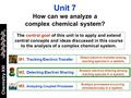 Chemistry XXI M2. Detecting Electron Sharing. M1. Tracking Electron Transfer Detect electron transfer among reacting species in a system. Analyze electron.