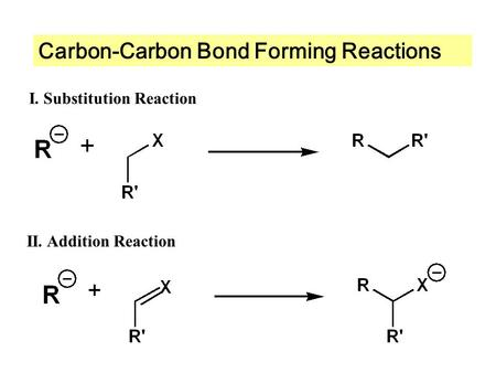 Carbon-Carbon Bond Forming Reactions I. Substitution Reaction II. Addition Reaction.