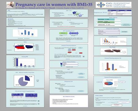 Pregnancy care in women with BMI>35 Dr S Sharma, Dr A Mahmud and Dr N Manheri-OthayothUniversity Hospital of Wales, Cardiff UK Pregnancy care in women.