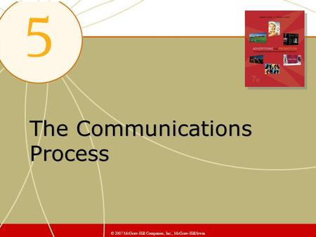The Communications Process © 2007 McGraw-Hill Companies, Inc., McGraw-Hill/Irwin.