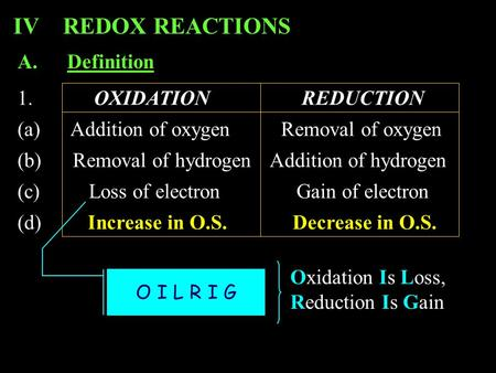 1. OXIDATION REDUCTION (a) Addition of oxygen Removal of oxygen (b) Removal of hydrogen Addition of hydrogen (c) Loss of electron Gain of electron (d)