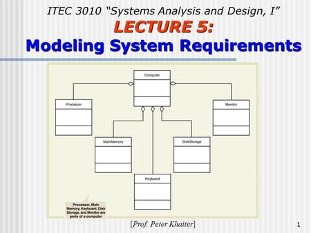 Itec  Systems Analysis And Design