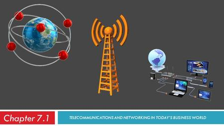 TELECOMMUNICATIONS AND NETWORKING IN TODAY'S BUSINESS WORLD Chapter 7.1.