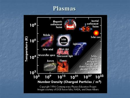 "Plasmas. The ""Fourth State"" of the Matter The matter in ""ordinary"" conditions presents itself in three fundamental states of aggregation: solid, liquid."