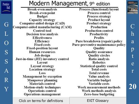 C h a p t e r 20 GLOSSARYGLOSSARY EXIT Glossary Modern Management, 9 th edition Click on terms for definitions Break-even analysis Break-even point Budget.