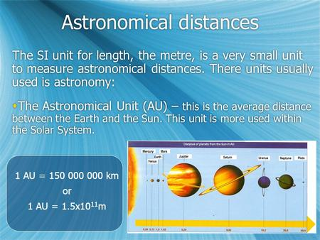 Astronomical distances The SI unit for length, the metre, is a very small unit to measure astronomical distances. There units usually used is astronomy: