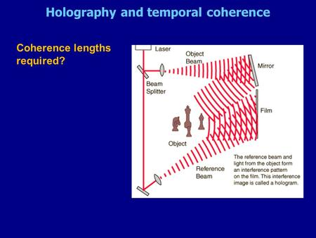 Holography and temporal coherence Coherence lengths required?