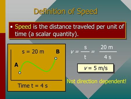 Definition of Speed Speed is the distance traveled per unit of time (a scalar quantity).Speed is the distance traveled per unit of time (a scalar quantity).