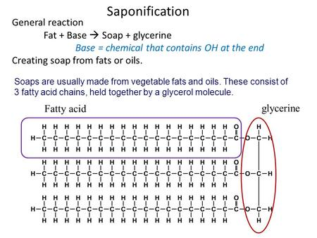 Saponification General reaction Fat + Base  Soap + glycerine Base = chemical that contains OH at the end Creating soap from fats or oils. Soaps are usually.