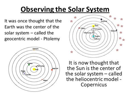 Observing the Solar System It is now thought that the Sun is the center of the solar system – called the heliocentric model - Copernicus It was once thought.