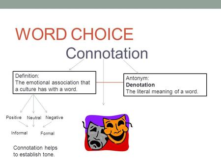 WORD CHOICE Connotation Definition: The emotional association that a culture has with a word. Antonym: Denotation The literal meaning of a word. PositiveNegative.