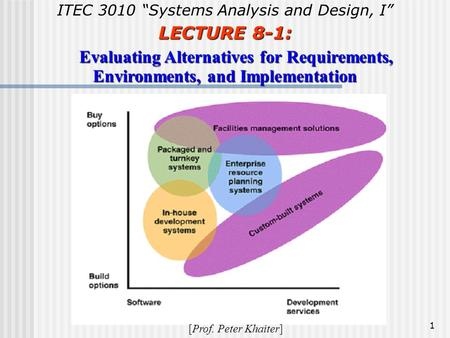 "1 ITEC 3010 ""Systems Analysis and Design, I"" LECTURE 8-1: Evaluating Alternatives for Requirements, Environments, and Implementation Evaluating Alternatives."