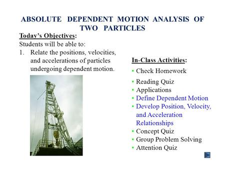 ABSOLUTE DEPENDENT MOTION ANALYSIS OF TWO PARTICLES Today's Objectives: Students will be able to: 1.Relate the positions, velocities, and accelerations.