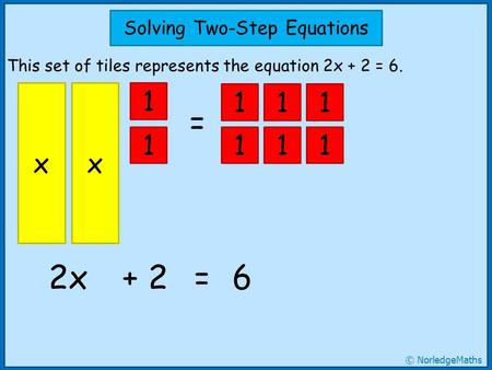 = This set of tiles represents the equation 2x + 2 = 6. Solving Two-Step Equations xx 1 1 1 1 1 1 1 1 2x=6+ 2 © NorledgeMaths.