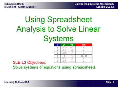 30S Applied Math Mr. Knight – Killarney School Slide 1 Unit: Solving Systems Algebraically Lesson: SLE-L3 Using Spreadsheet Analysis to Solve Linear Systems.