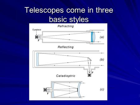 Telescopes come in three basic styles. Refracting telescopes use lenses Refractors are either achromatic (some color distortion) or apochromatic (very.