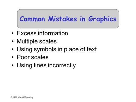 © 1998, Geoff Kuenning Common Mistakes in Graphics Excess information Multiple scales Using symbols in place of text Poor scales Using lines incorrectly.