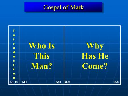 Gospel of Mark 1:148:308:311:1-1316:8 Who Is This Man? Why Has He Come? IntroductionIntroduction.