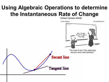 Using Algebraic Operations to determine the Instantaneous Rate of Change.