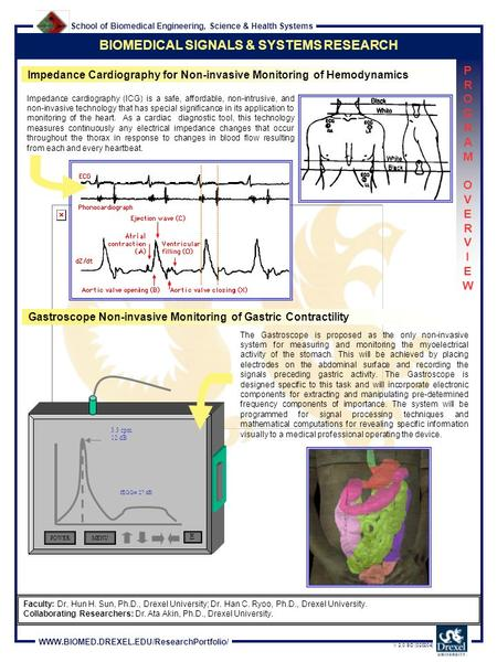 School of Biomedical Engineering, Science & Health Systems WWW.BIOMED.DREXEL.EDU/ResearchPortfolio/ V 2.0 SD [020204] Impedance Cardiography for Non-invasive.