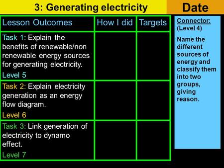 3: Generating electricity Date Lesson OutcomesHow I didTargets Task 1: Explain the benefits of renewable/non renewable energy sources for generating electricity.