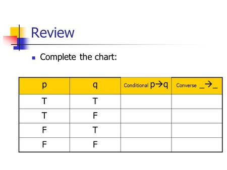 Review Complete the chart: pq Conditional p  q Converse _  _ TT TF FT FF.