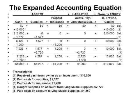 The Expanded Accounting Equation ______ ASSETS = LIABILITIES + Owner's EQUITY Prepaid Accts. Pay./ B. Trevino, Cash + Supplies + Insurance = Ling Music.