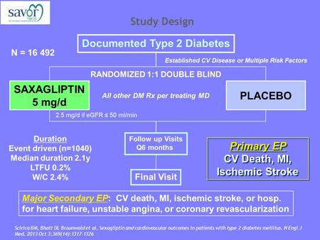 Study Design Scirica BM, Bhatt DL Braunwald et al, Sexagliptin and cardiovascular outcomes in patients with type 2 diabetes mellitus. N Engl J Med. 2013.