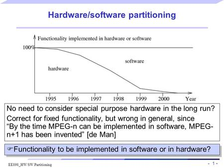 - 1 - EE898_HW/SW Partitioning Hardware/software partitioning  Functionality to be implemented in software or in hardware? No need to consider special.