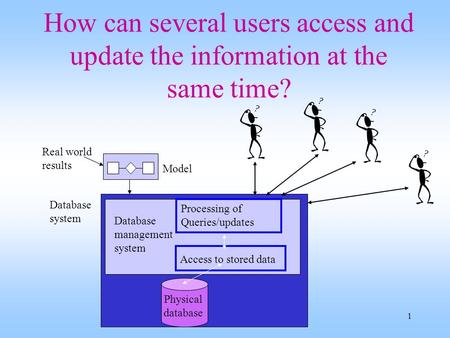 1 How can several users access and update the information at the same time? Real world results Model Database system Physical database Database management.