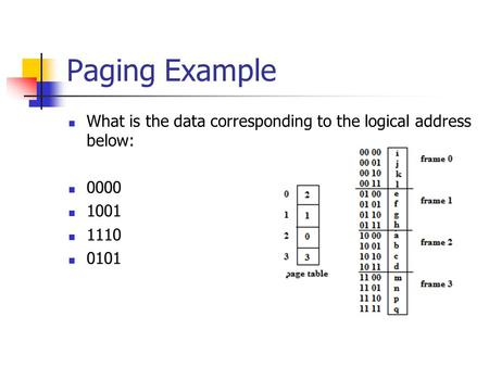 Paging Example What is the data corresponding to the logical address below: 0000 1001 1110 0101.