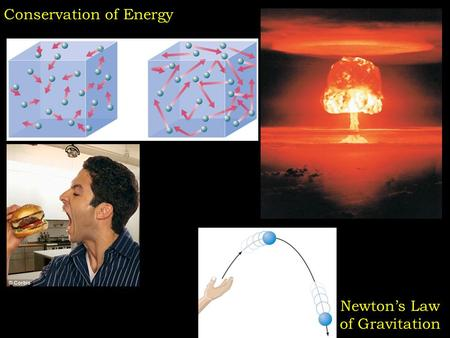 Newton's Law of Gravitation Conservation of Energy.