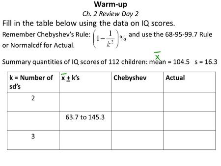 Warm-up Ch. 2 Review Day 2 Fill in the table below using the data on IQ scores. Remember Chebyshev's Rule: and use the 68-95-99.7 Rule or Normalcdf for.