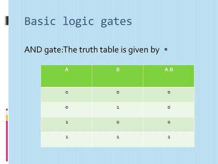 Basic logic gates  AND gate:The truth table is given by A.BBA 000 010 001 111.