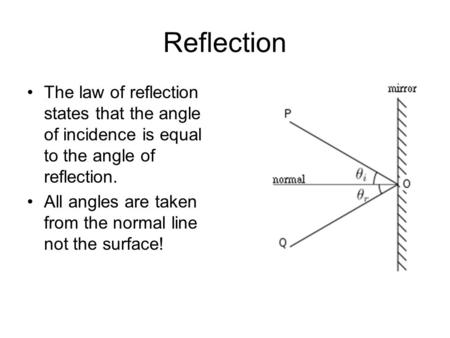 Reflection The law of reflection states that the angle of incidence is equal to the angle of reflection. All angles are taken from the normal line not.